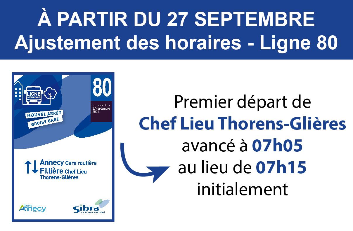 Ajustements - Ligne 80 / Septembre 2021