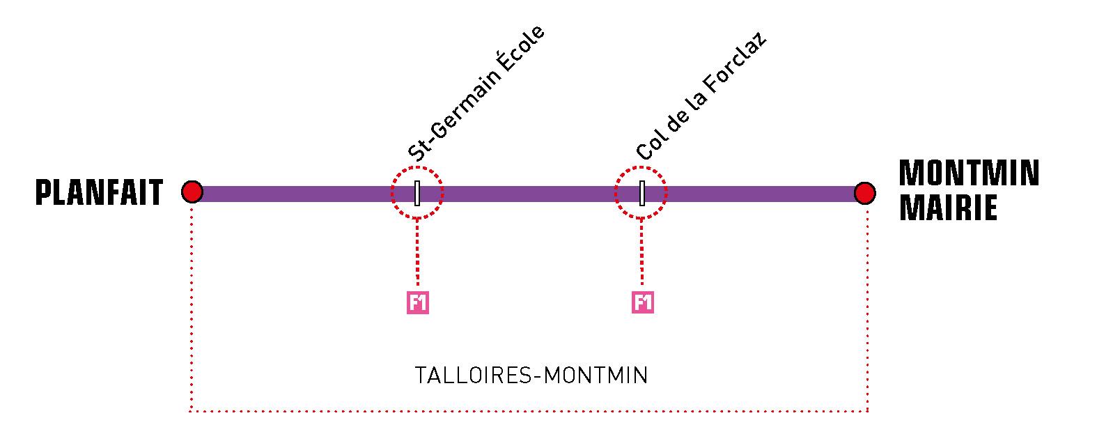 Thermomètre F2 - 2021