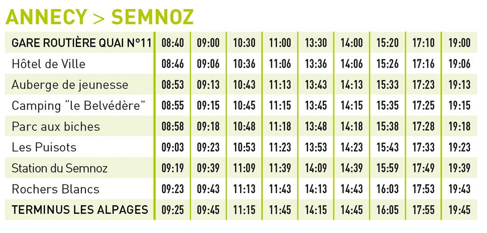 Horaires Ligne du Semnoz : Annecy > Semnoz