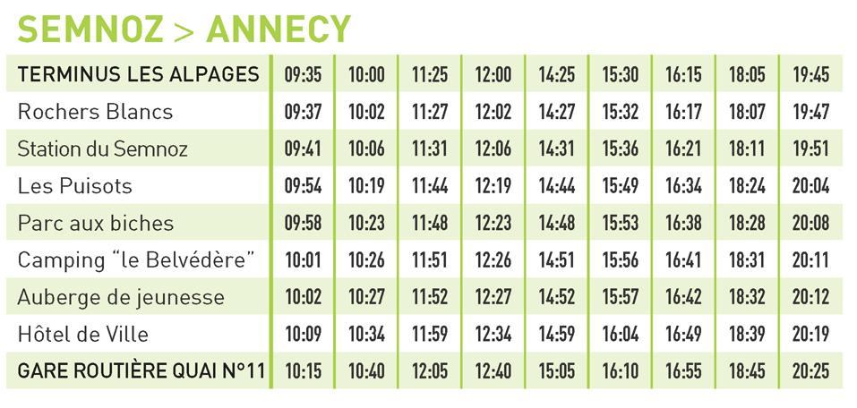 Horaires Ligne du Semnoz : Semnoz > Annecy