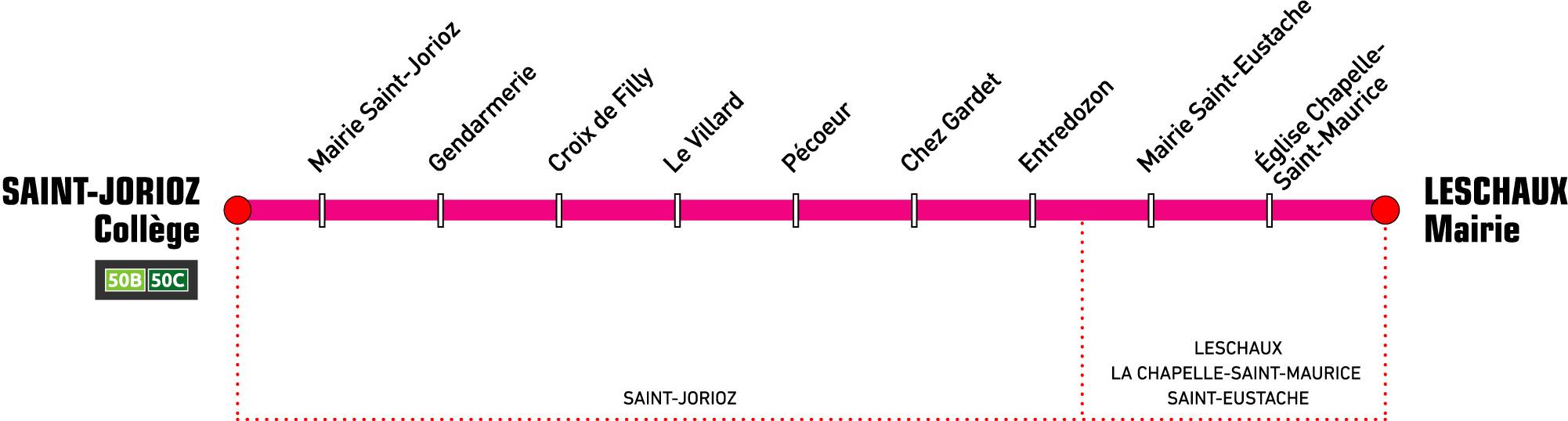 Thermomètre Ligne Proxibus 2 - Août 2021