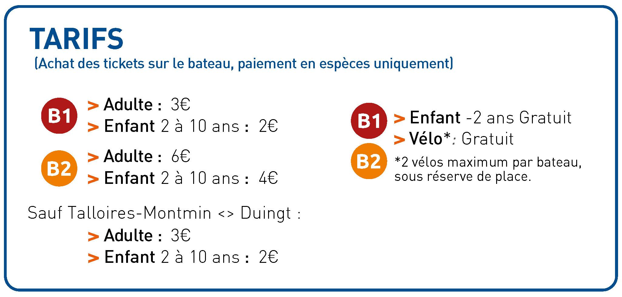 Tarification B1 et B2 - 2021